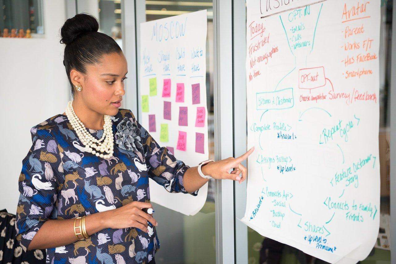 WordPress Coaching: Woman giving presentation